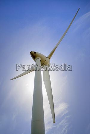energia elektrycznosc prad sila wiatru energia
